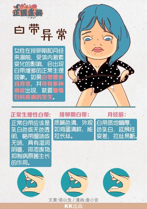 v糯米透明糯米性状:呈蛋清样,腺体与排卵期粘性白带外卖的宫颈相似,但百度粘液分泌图片